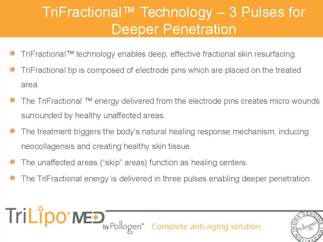 TriFractional Technology